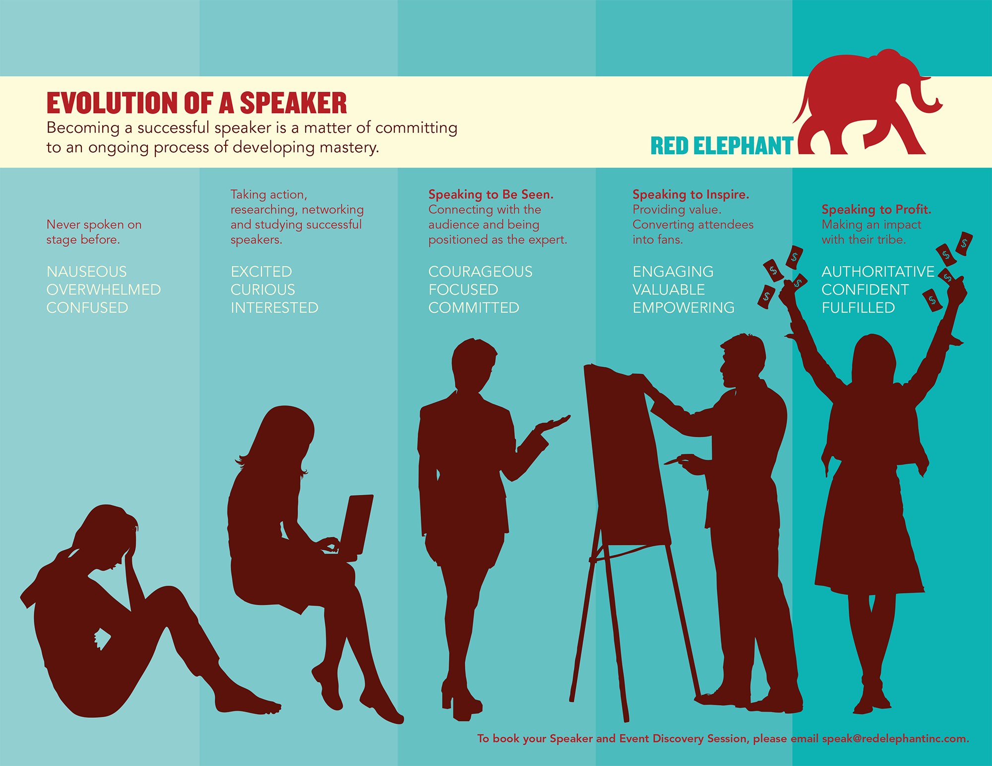 Speaker Evolution Infographic